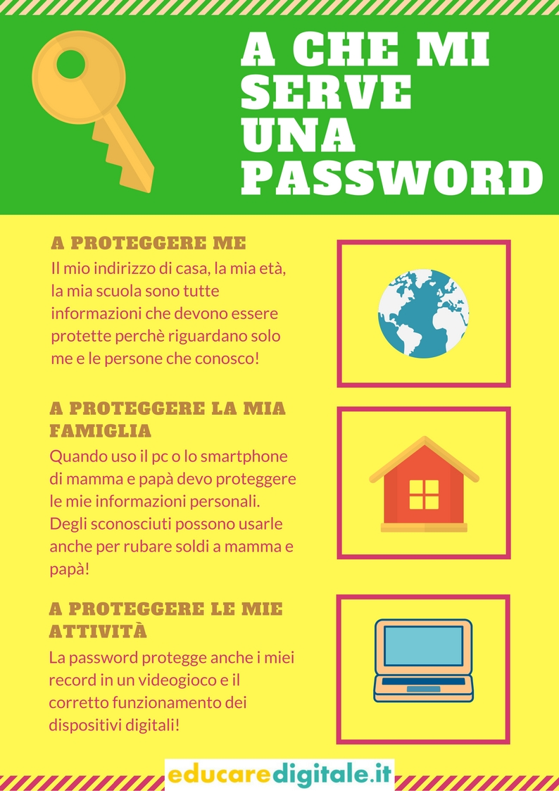 bambini password infografica