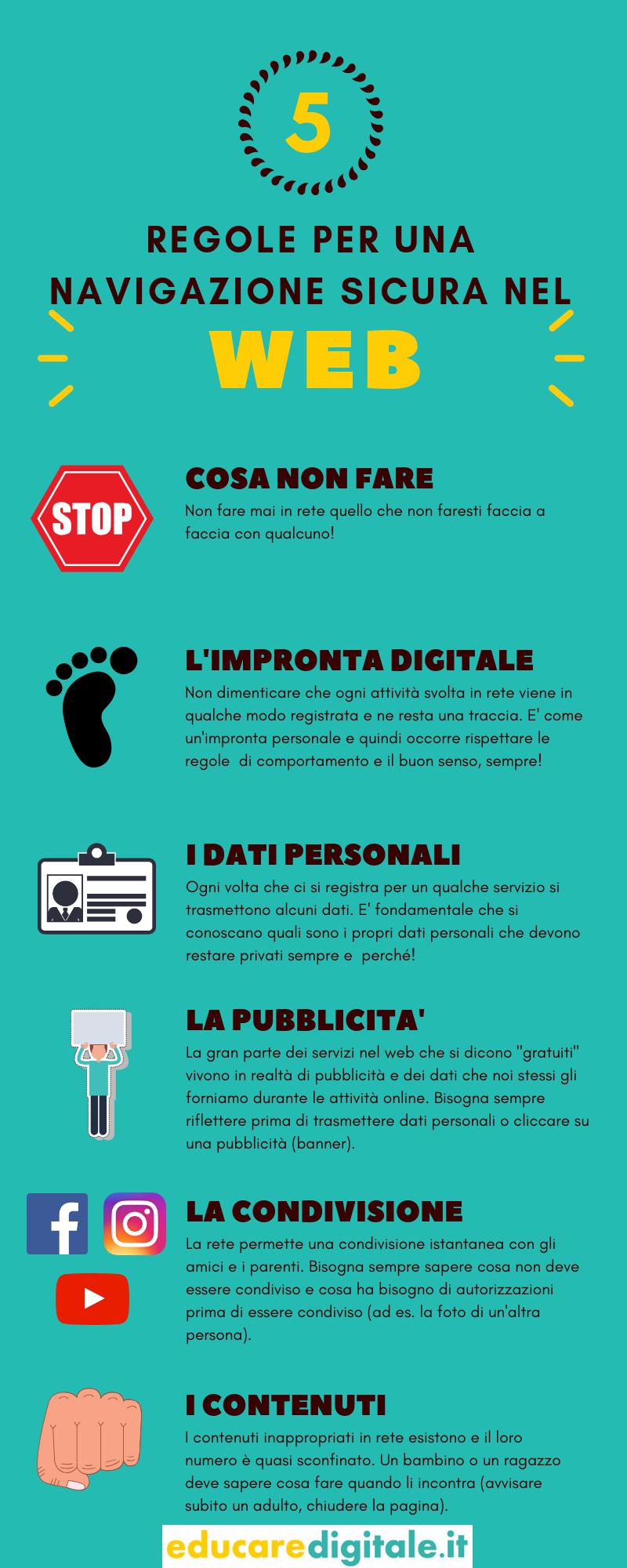 Infografiche: Navigazione sicura per bambini e ragazzi