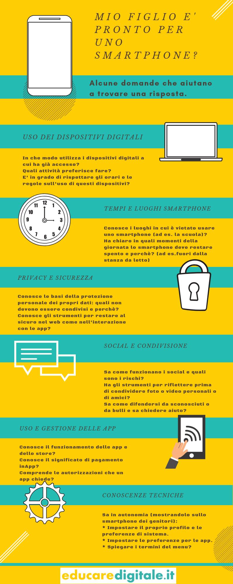 Infografiche: Come capire se nostro figlio è pronto per lo smarptohne?