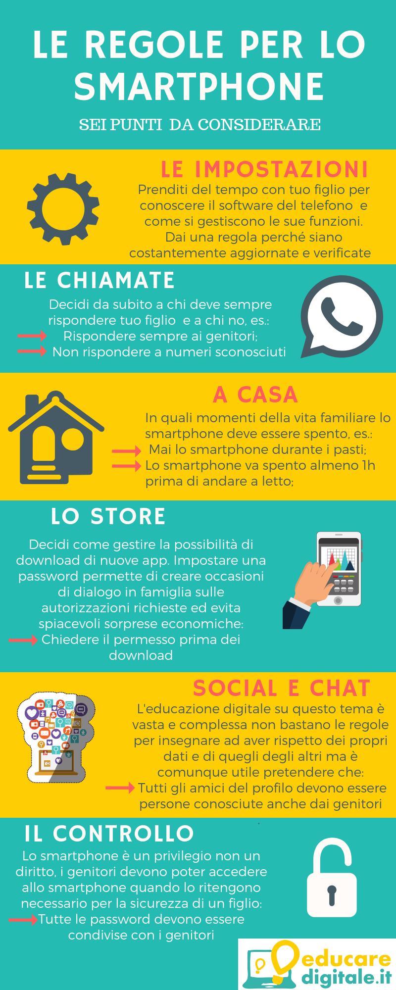 Infografiche: Come decidere le regole per lo smartphone