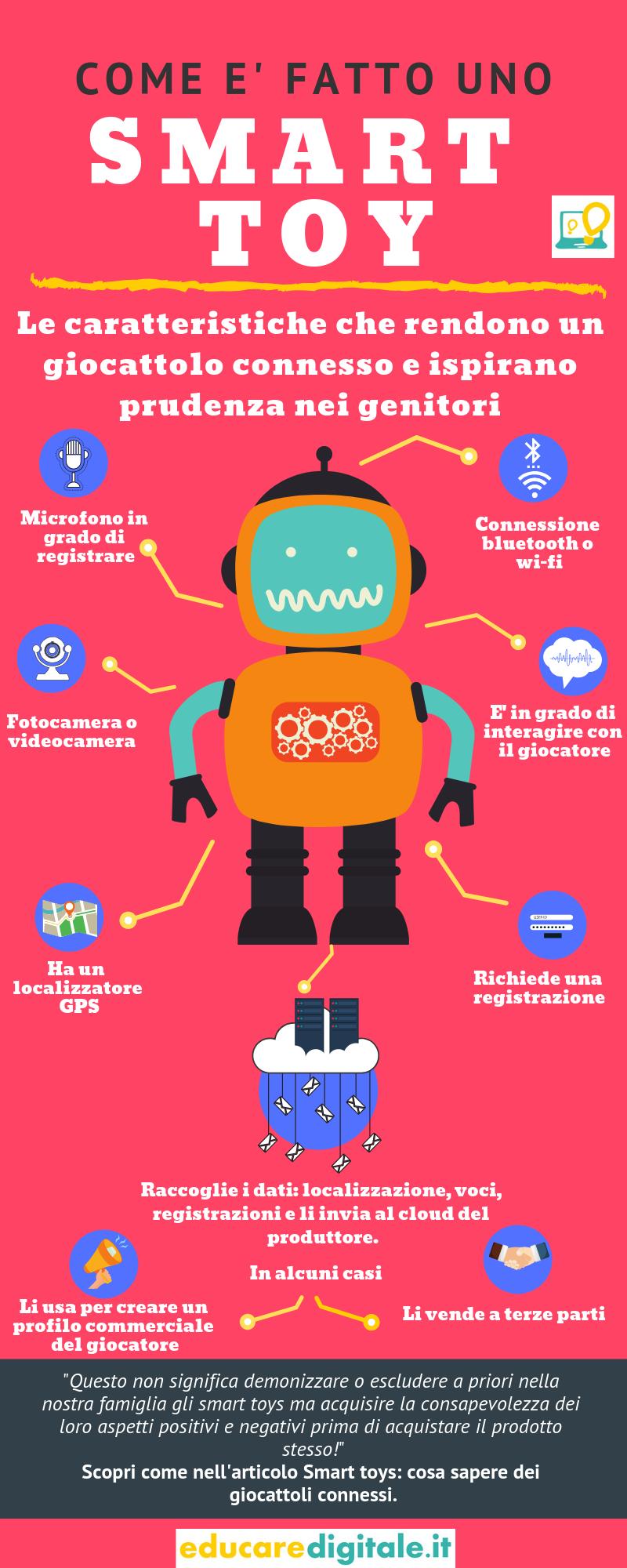 Giocattoli connessi infografica caratteristiche