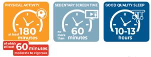 Linee guida per i bambini 3-4 anni OMS