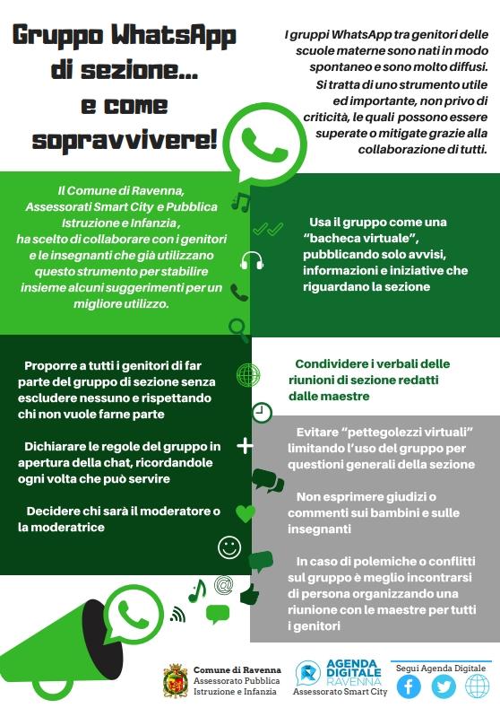 infografica chat genitori whatsApp