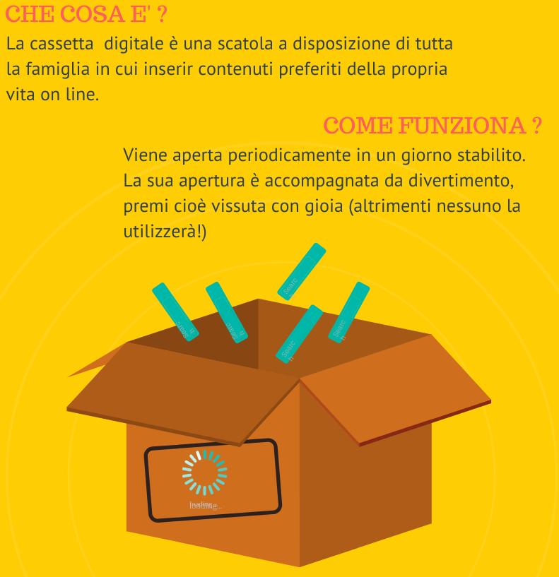 una scatola per l'educazione digitale
